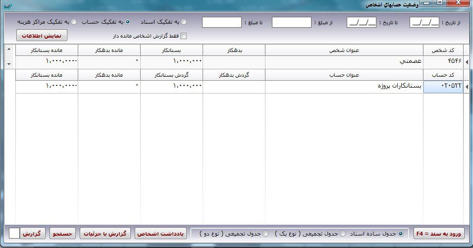 گزارش از وضعیت حسابهای اشخاص